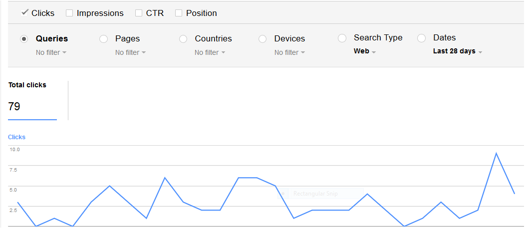 Search-analysis-Google-search-Console What Is Google Search Console ?