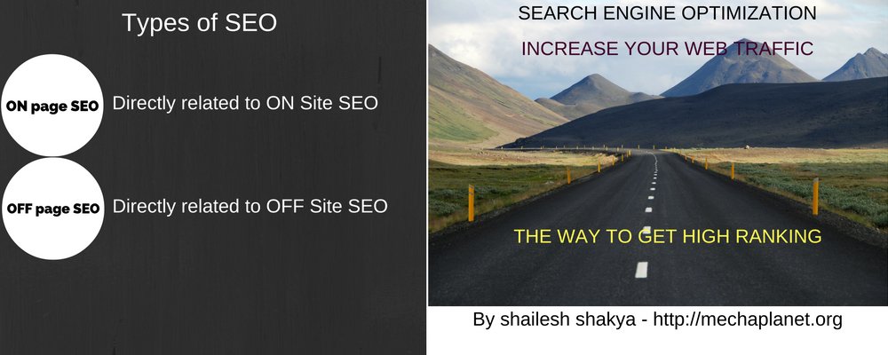 difference-between-on-site-seo-and-off-site-seo ON Site SEO and OFF Site SEO